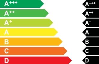 Schéma d'étiquette énergétique européenne