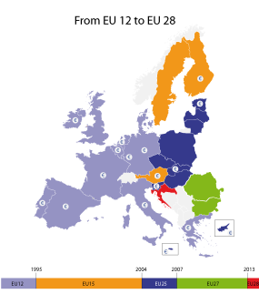 From EU 12 to EU 27: economic indicators