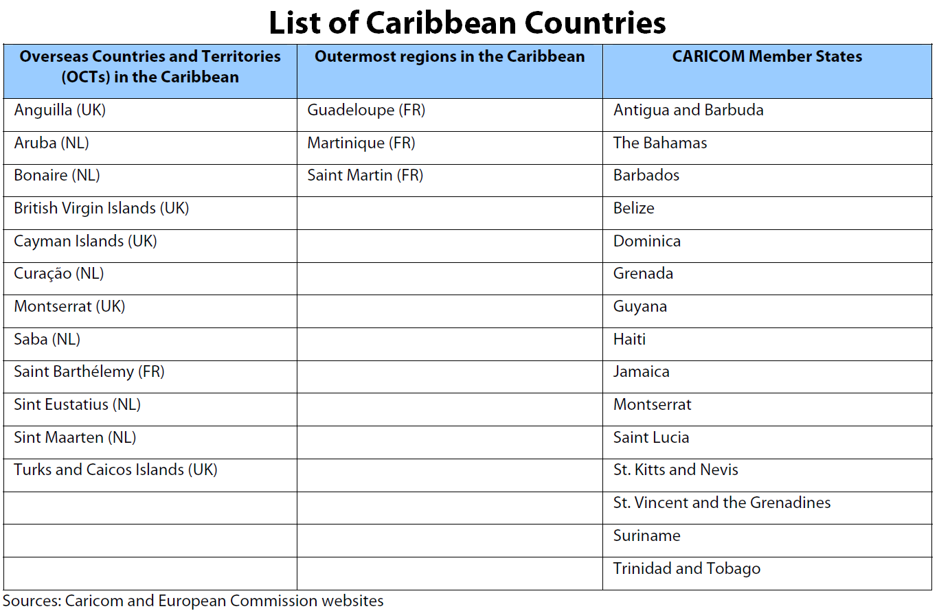 Caribbean map List of