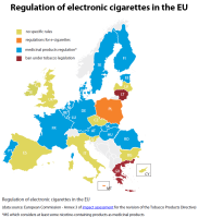 Regulation of electronic cigarettes in the EU