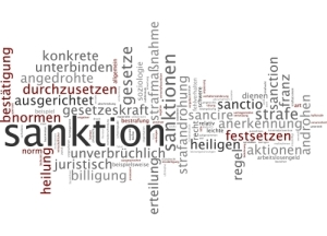 Sanctions word cloud