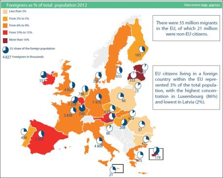 Foreigners in thousands and as % of total population in EU27, 2012