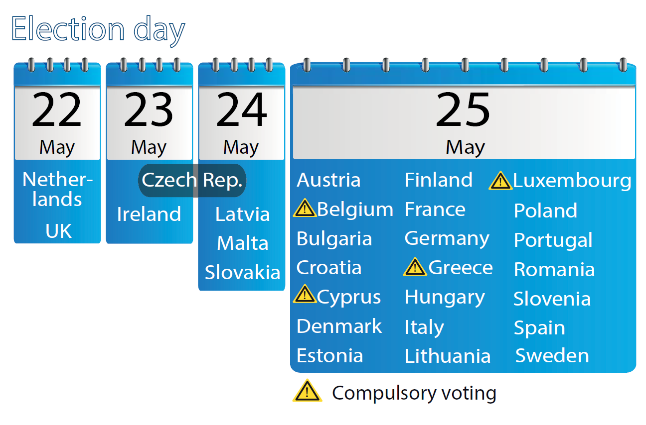 2014 European elections: national rules | European Parliamentary ...