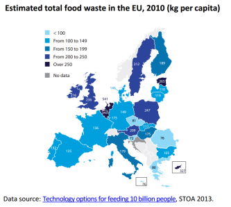 Estimated total food waste in the EU, 2010 (kg per capita)