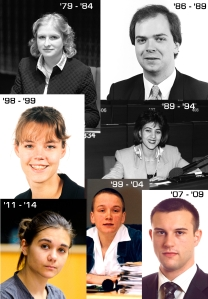 Youngest MEPs collage