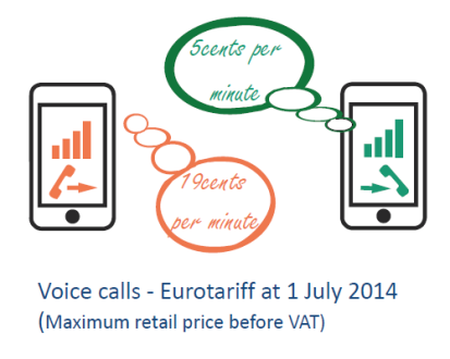 Voice calls - Eurotariff at 1 July 2014 (Maximum retail price before VAT)