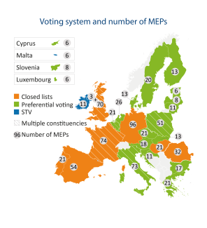 Electoral systems for the European Parliament - Voting system and number of MEPs