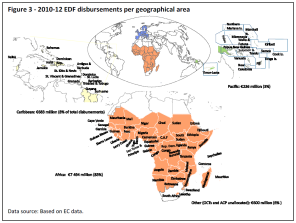 2010-12 EDF disbursements per geographical area