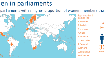 Women in parliaments