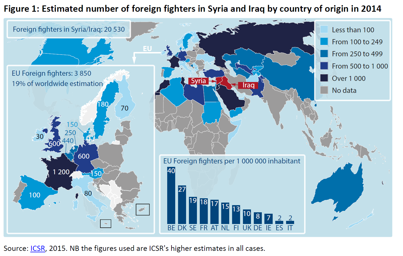 estimated number of foreign fighters in syria and iraq by country of origin in 2014 icsr