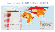 Asylum applicants in the EU28: Countries of origin (2014)