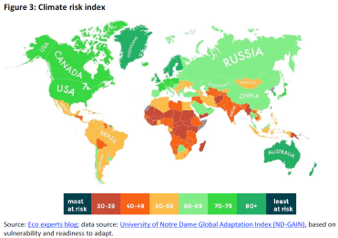 Climate risk index
