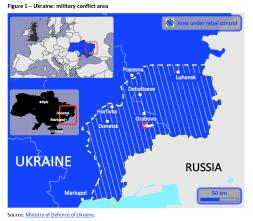 Ukraine: military conflict area