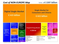 Cost of non-Europe map (April 2015)