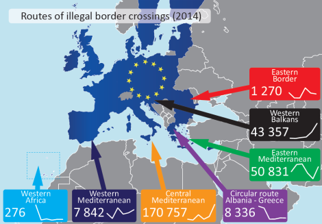 Irregular immigration in the EU: Facts andFigures