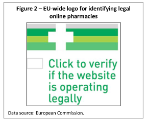 EU-wide logo for identifying legal online pharmacies