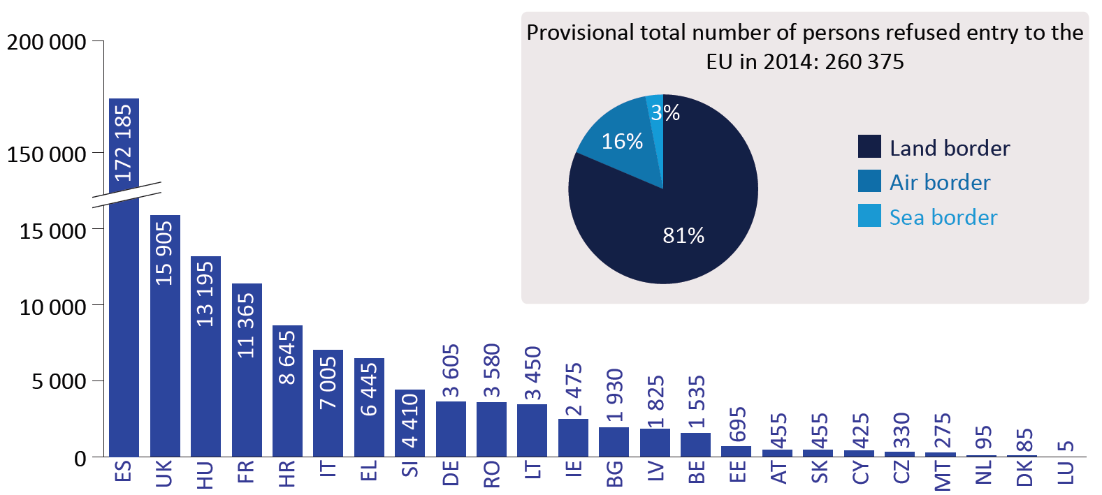 Number of persons refused entry at the eus external borders 2014 number of persons refused entry at the eus external borders 2014 nvjuhfo Image collections