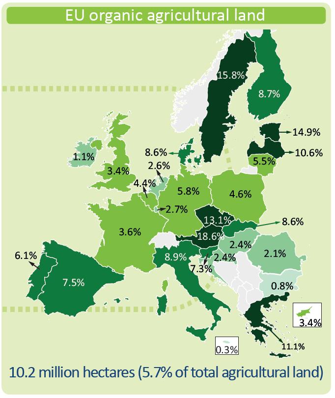 European Food Products Eu