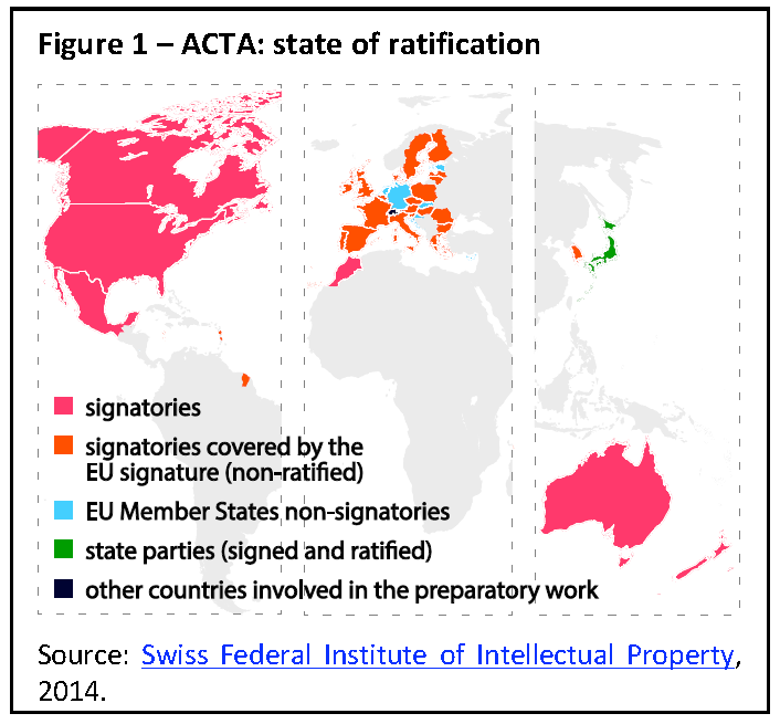 ACTA: state of ratification