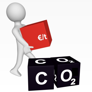 Emissions trading system directive
