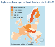 Asylum applicant in the EU - Million inhabitants