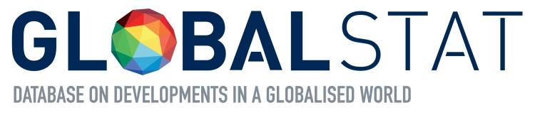 GlobalStat