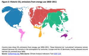 Historic CO2 emissions from energy use 1850–2011
