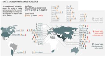 NUCLEAR PROGRAMMES WORLDWIDE