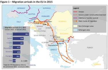 Migration arrivals in the EU in 2015