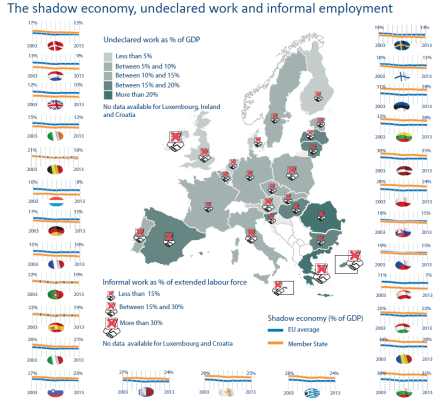 The shadow economy, undeclared work and informal employment