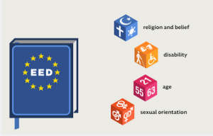The Employment Equality Directive - European Implementation Assessment