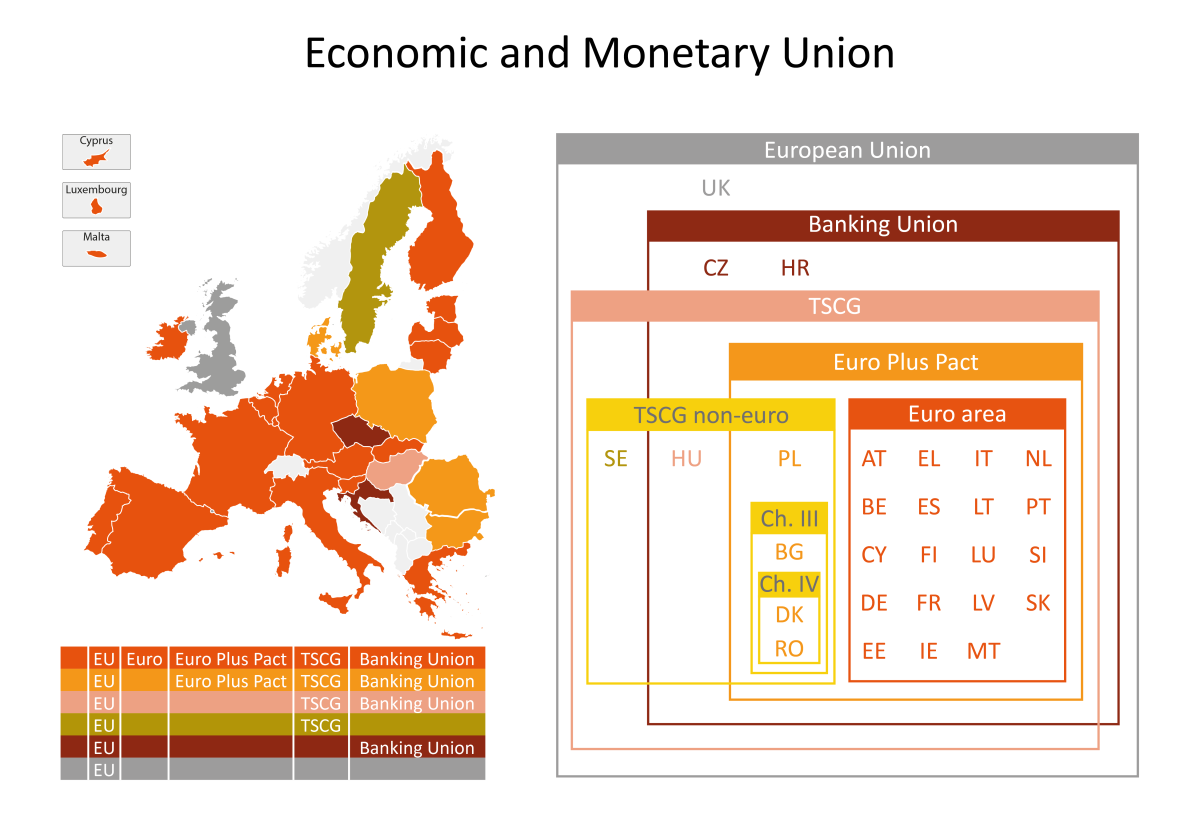 a description of economic and monetary union emu as a single currency area within the european union 1999-1-1  on january 1, 1999, the third and final stage of european economic and monetary union (emu) began on that date, countries participating in emu locked their bilateral exchange rates and adopted the euro as their common currency, with monetary and exchange rate policy determined by area-wide institutions.