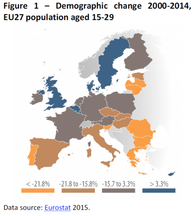 Demographic change 2000-2010, EU27 population aged 15-29