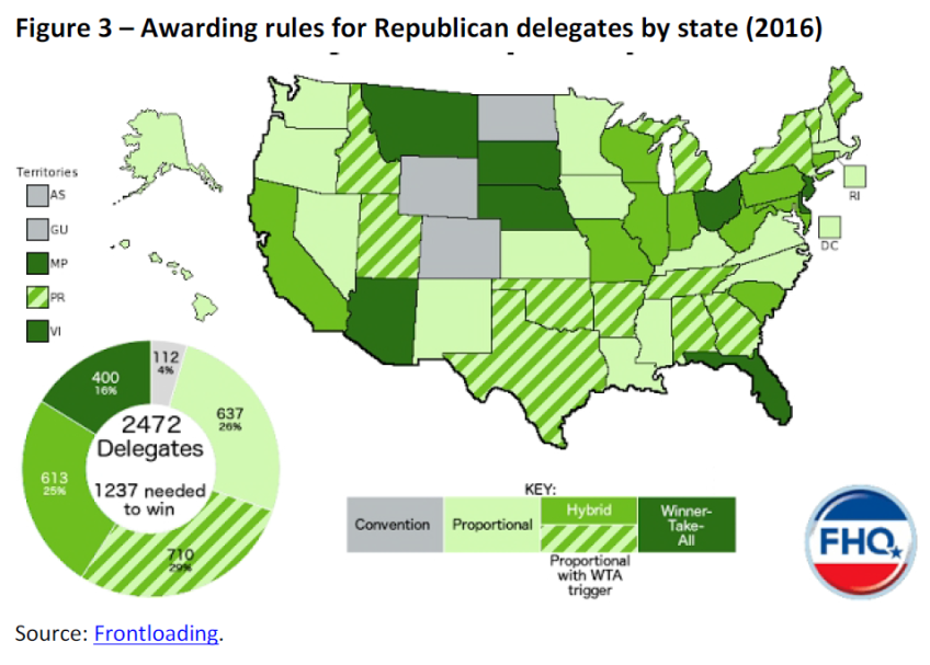Awarding rules for Republican delegates by state (2016 ...