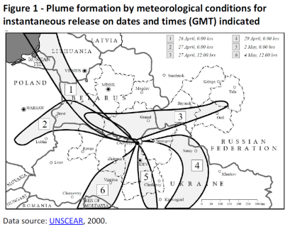 Plume formation by meteorological conditions for instantaneous release on dates and times (GMT) indicated