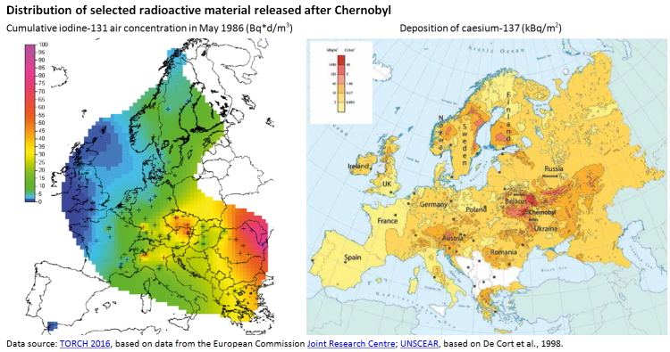 Distribution of selected radioactive material released after Chernobyl