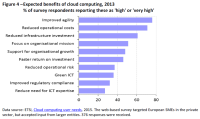 Expected benefits of cloud computing, 2013. % of survey respondents reporting these as 'high' or 'very high'