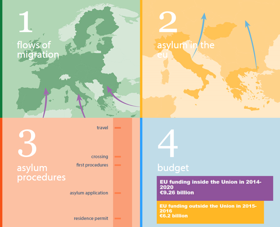 animated infographic intro page european parliamentary research