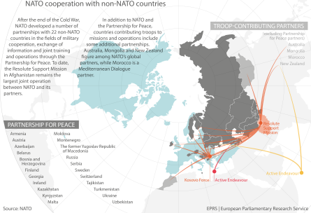 NATO cooperation with non-NATO countries