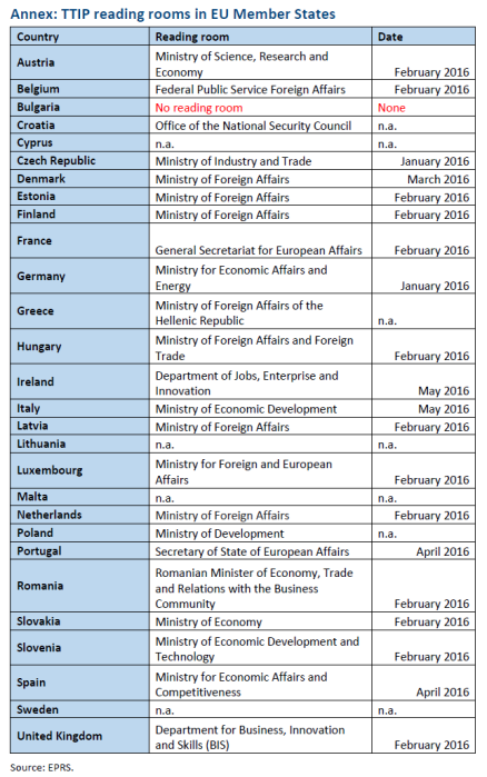 TTIP reading rooms in EU Member States