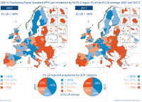 GDP in Purchasing Power Standard (PPS) per inhabitant by NUTS 2 region (% of the EU-28 average, 2007 and 2017)