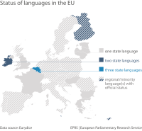 Status of languages in the EU