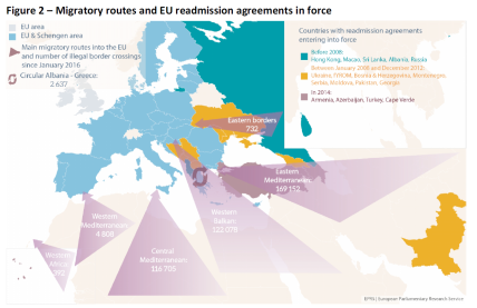 Migratory routes and EU readmission agreements in force