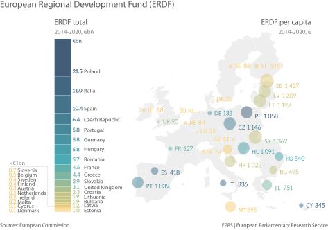 The ERDF allocation per Member State and per capita (2014-2020)