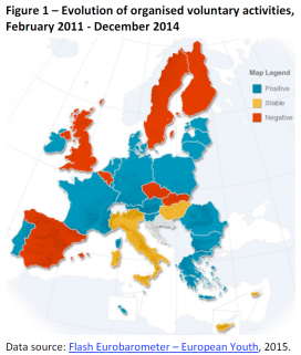 Evolution of organised voluntary activities, February 2011 - December 2014