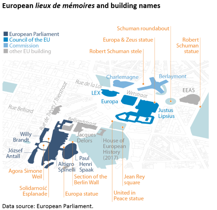European lieux de mémoires and building names