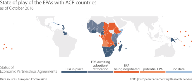 State of play of EPAs with ACP countries (as of October 2016)