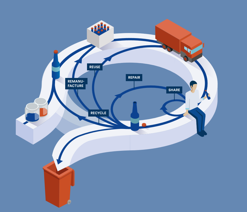 circular economy  animated infographic