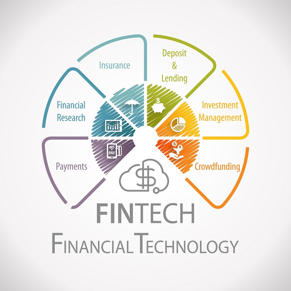 Financial Technology Fintech Prospects And Challenges