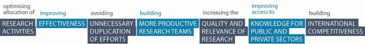 EU Research Policy fig 3